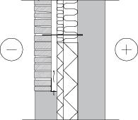 LM101 Liuskekivimuuraus, tuulettuva