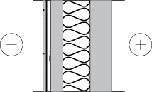 LM107 Liuskekivilaattaverhoilu tuuletuksella